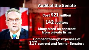 حساب های ده سناتور دیگر بررسی می شود