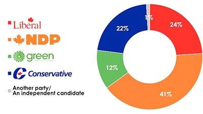bc-poll-graphic