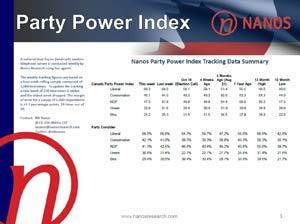 افزایش محبوبیت ترودو و لیبرال ها پس از پیروزی در انتخابات