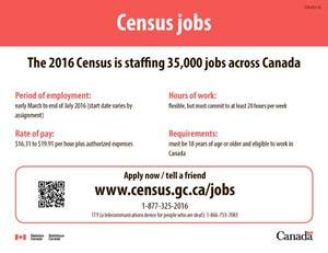 استخدام ۳۵ هزار نفر برای سرشماری ۲۰۱۶