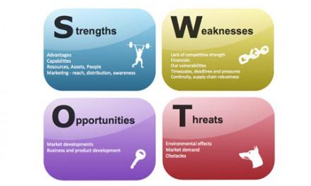 نقاط قوت، ضعف، موقعیت ها و تهدیدها در صنعت بیمه /فرهاد فرسادی