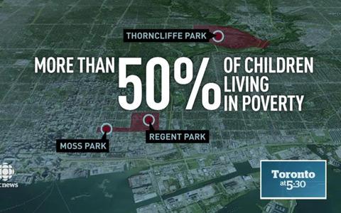 فقر کودکان در تورنتو