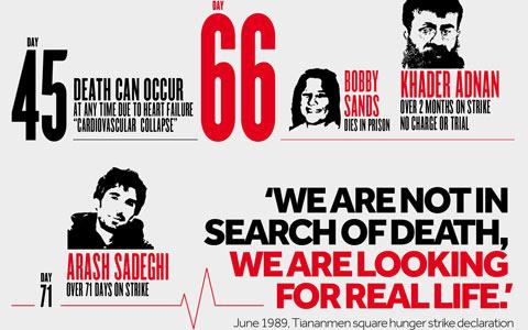 همبستگی با زندانیان ایران /شهرزاد مجاب