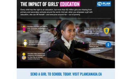 بیشترین میزان بودجه ی خارجی کانادا برای اهداف فمینیستی