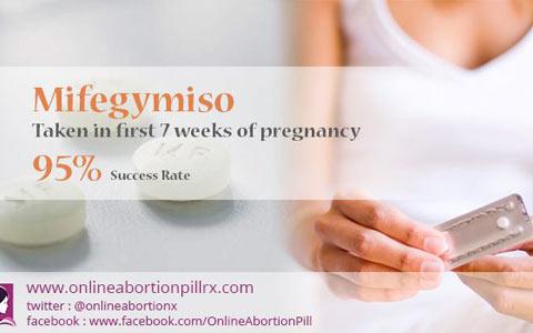 داروی سقط جنین در انتاریو مجانی می شود