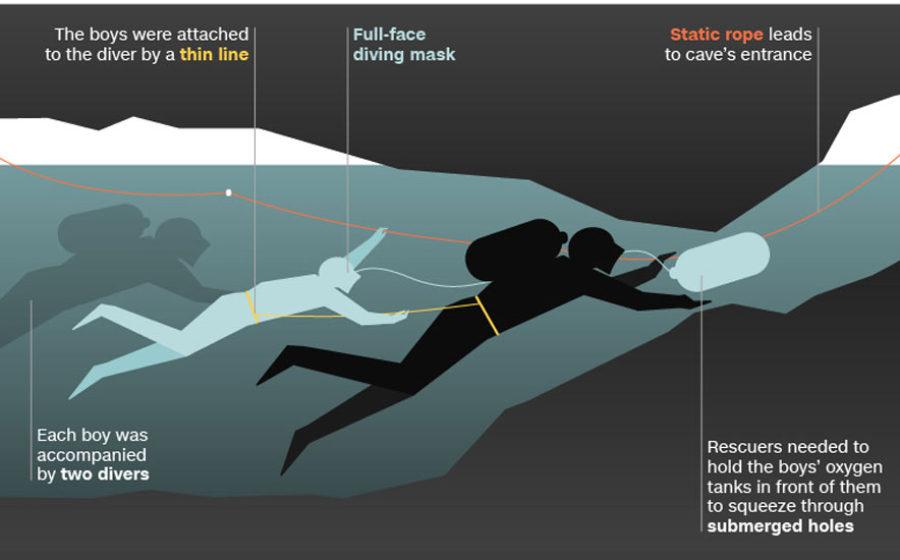 Thai-cave-rescue-operation-4