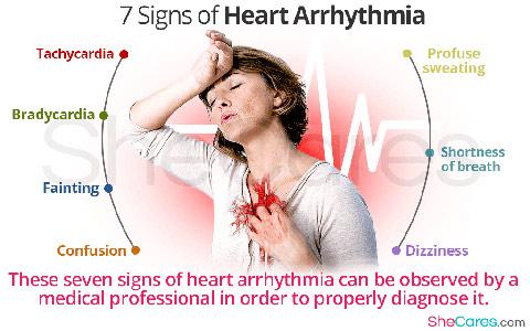 آریتمی؛ اختلال در ضربانات قلب/ دکتر عطا انصاری