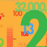 بحثی در زمینه اعداد و معیار سلامتی/دکتر خسرو نیستانی