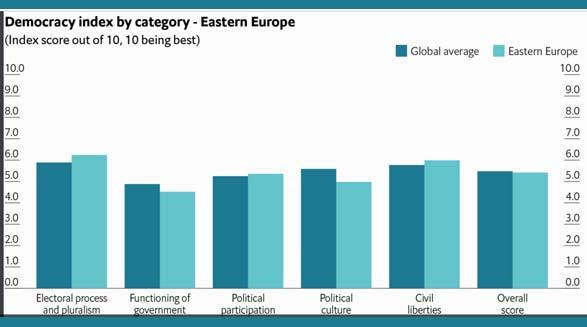 گزارش سالانه اکونومیست از شاخص دموکراسی؛ رتبه ایران: ۱۵۰